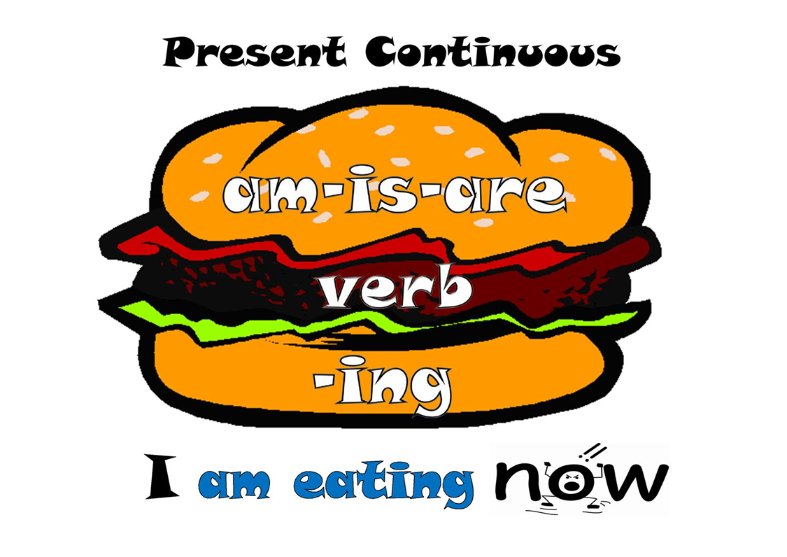 Present Continuous is a hamburger!