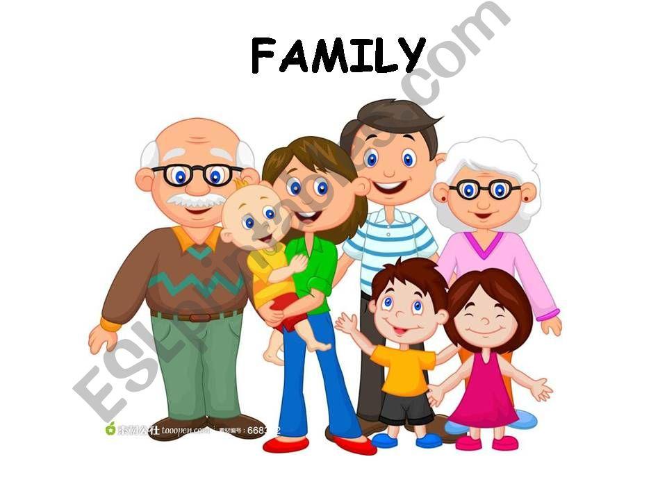 Family Vocabulary Presentation