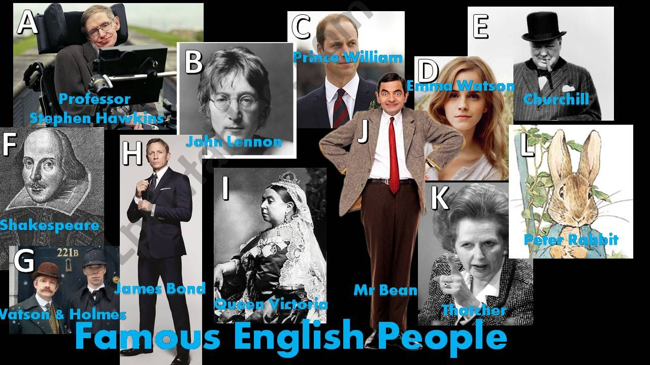 Famous English People powerpoint