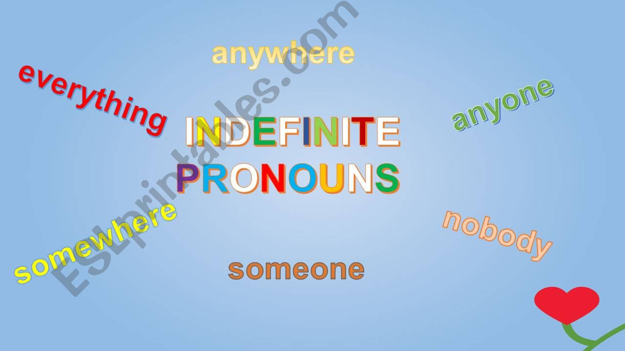 Indefinite Pronouns powerpoint
