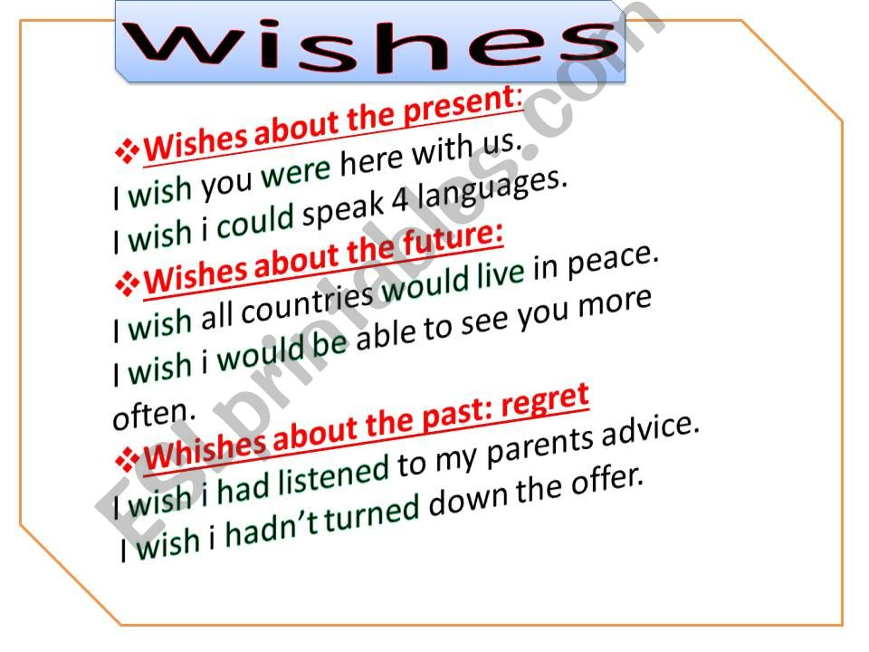 WISHES powerpoint