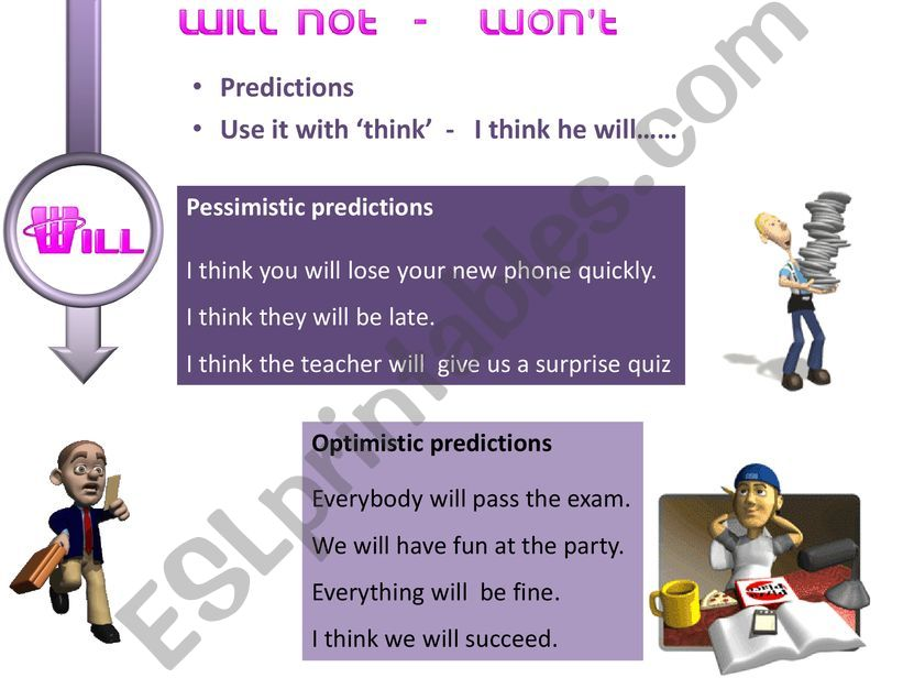 Future Tense. Different Uses. (2nd Part)