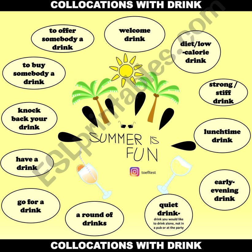 Idioms with Drink powerpoint