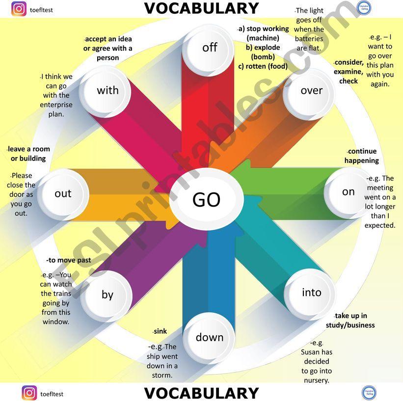 Phrasal Verbs with Go powerpoint