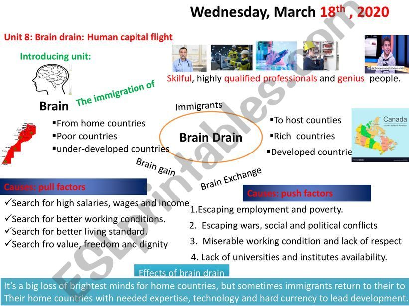 Brain drain vocabulary introducing unit
