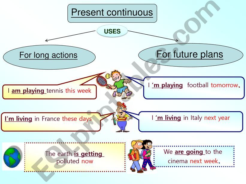 present continuous for future planning