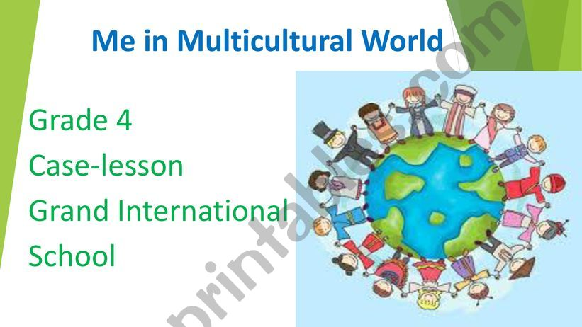 Case-lesson on Countries-Nationalities Me in Global World