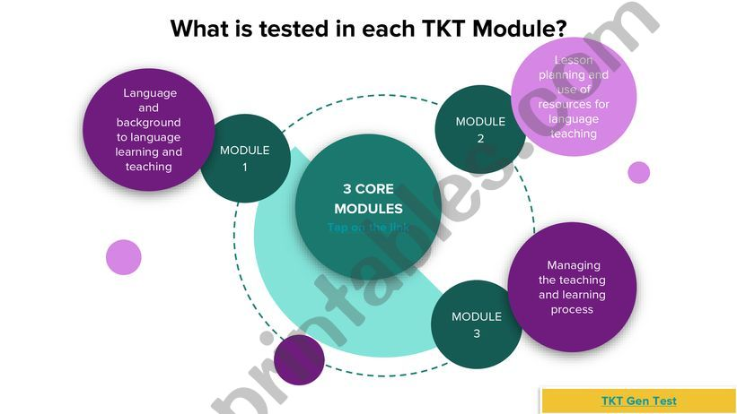 TKT Tips powerpoint