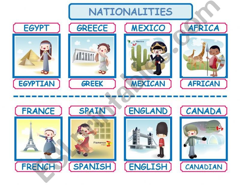 COUNTRIES AND NATIONALITIES PRESENTATION-PART 1