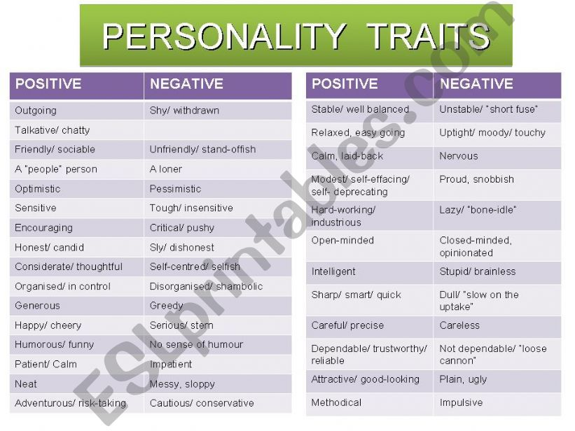 Personality Traits powerpoint