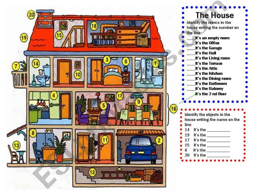 Identify the parts and furniture of the house Listening and speaking