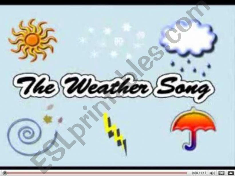 Animated weather   powerpoint