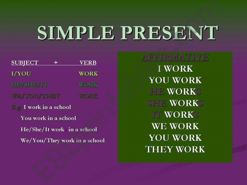 SIMPLE PRESENT AFFIRMATIVE powerpoint