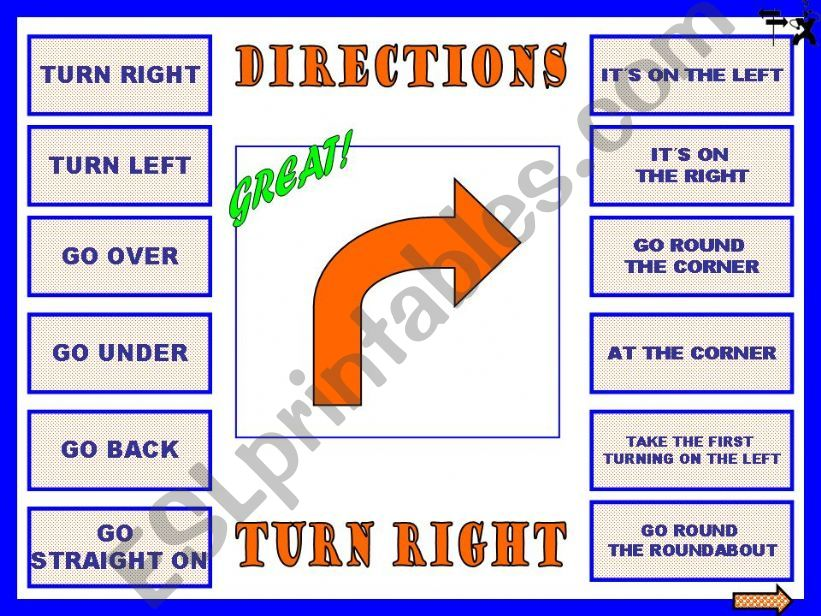 Directions 1 + WS powerpoint