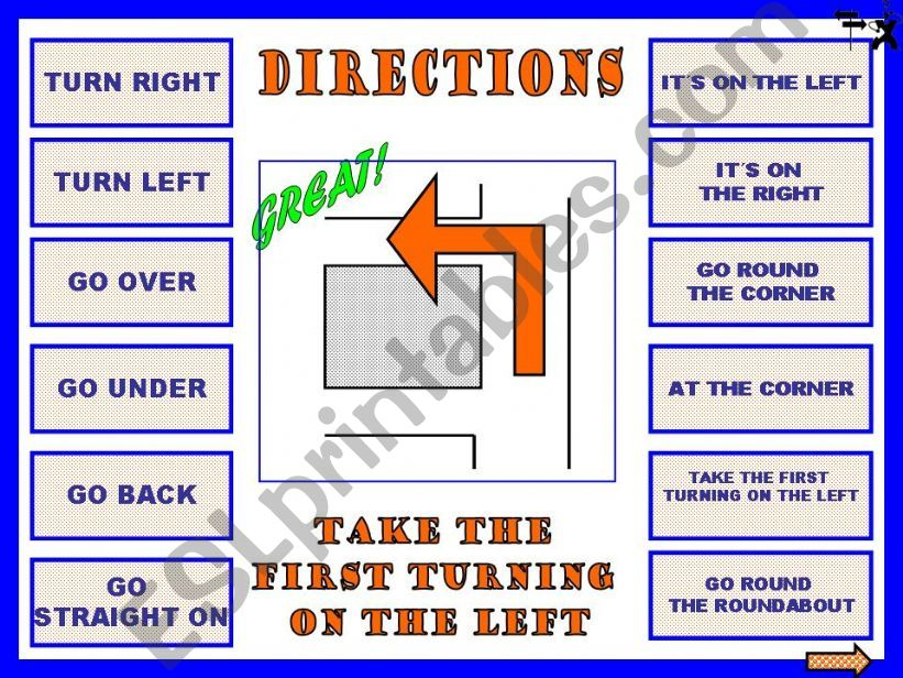 Directions 2 + WS powerpoint