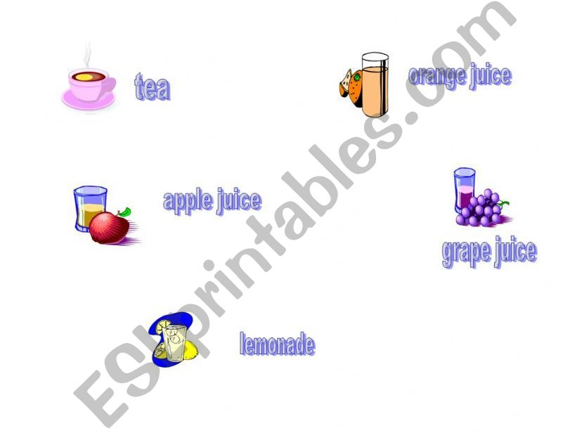 Cold and hot drinks powerpoint