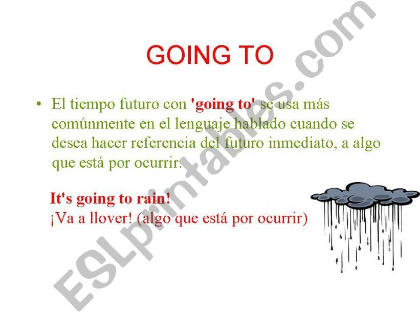 will or going to?? powerpoint