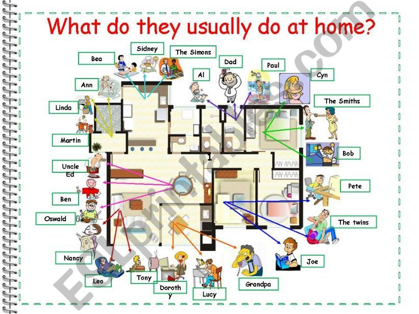 What do they usually do at home? Memory game - present simple + rooms of the house