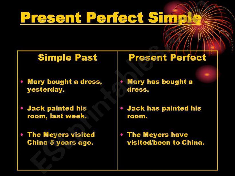 Present Perfect and Progressive