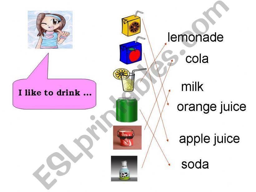 Drinks powerpoint