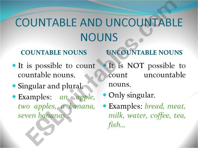 Countable & Uncountable Nouns powerpoint