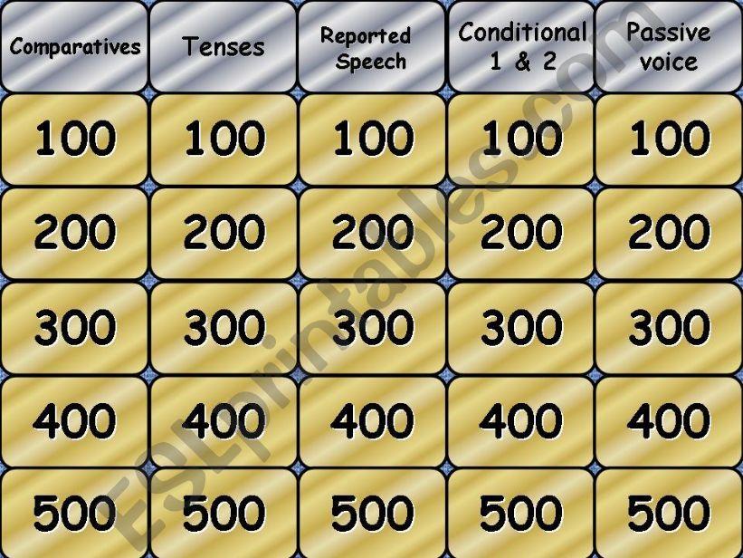 Jeopardy Pre Intermediate powerpoint