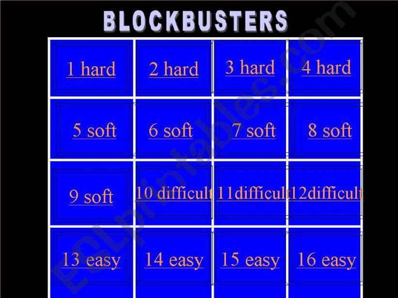 Idiom and Collocation Blockbusters