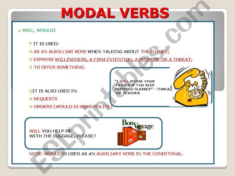 MODAL VERBS (WILL+WOULD+SHALL+SHOULD) PART III - RULES + EXAMPLES