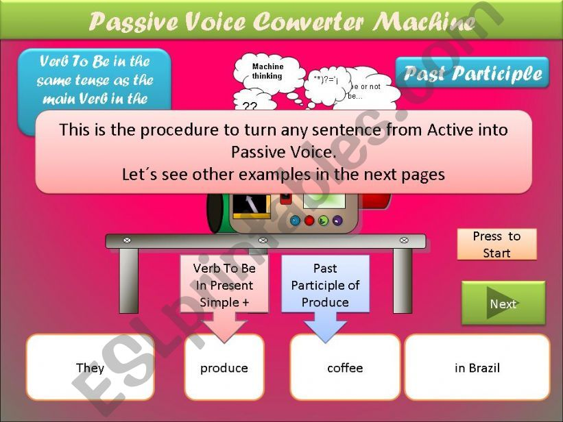 PASSIVE VOICE CONVERTER MACHINE - Interactive Presentation with all tenses and Modals