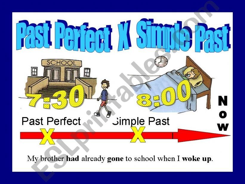 Past Perfect  Vs Simple Past  powerpoint