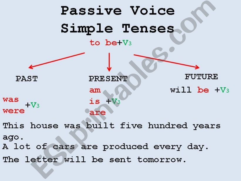 Passive Voice powerpoint