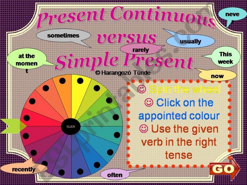 Present Continuous versus Simple Present Tense