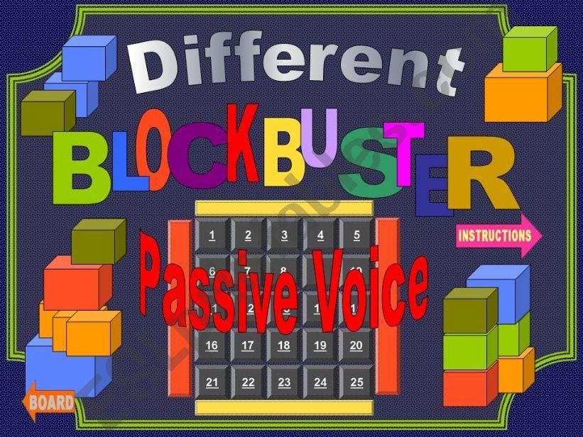Passive-Blockbuster powerpoint