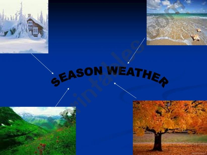 seasons, months and weather powerpoint
