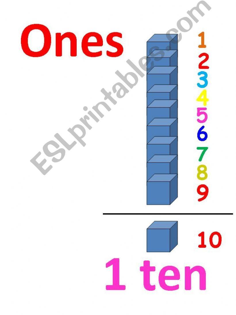 Tens and ones understanding powerpoint