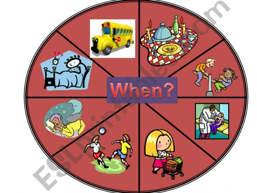 Wheel of fortune - when powerpoint