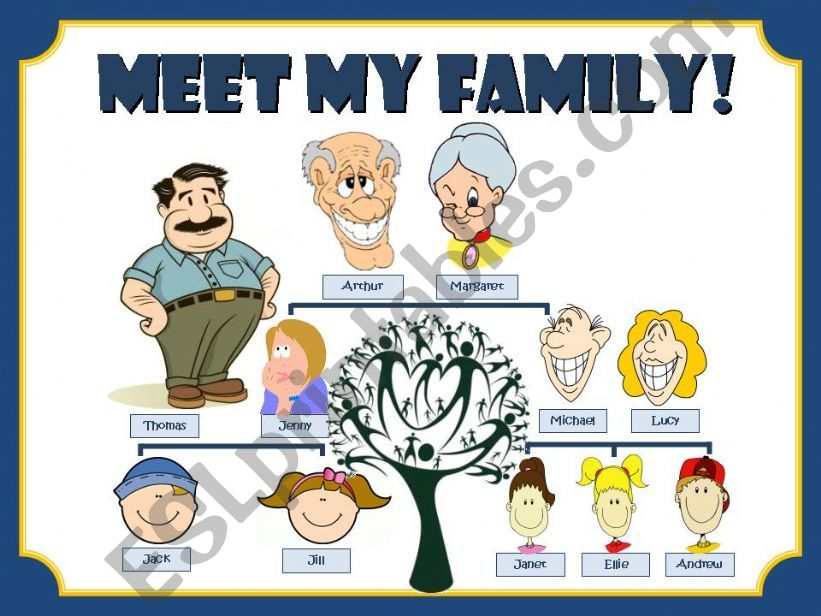 MEET MY FAMILY! powerpoint