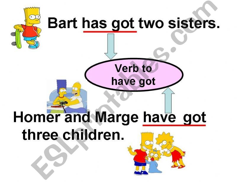 Verb to have got and the Simpsons