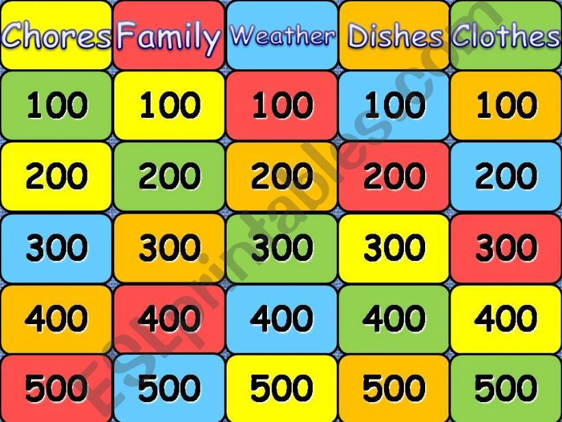 PPTP Game for beginners (Chores, Family, Weather, Clothes, Dishes)