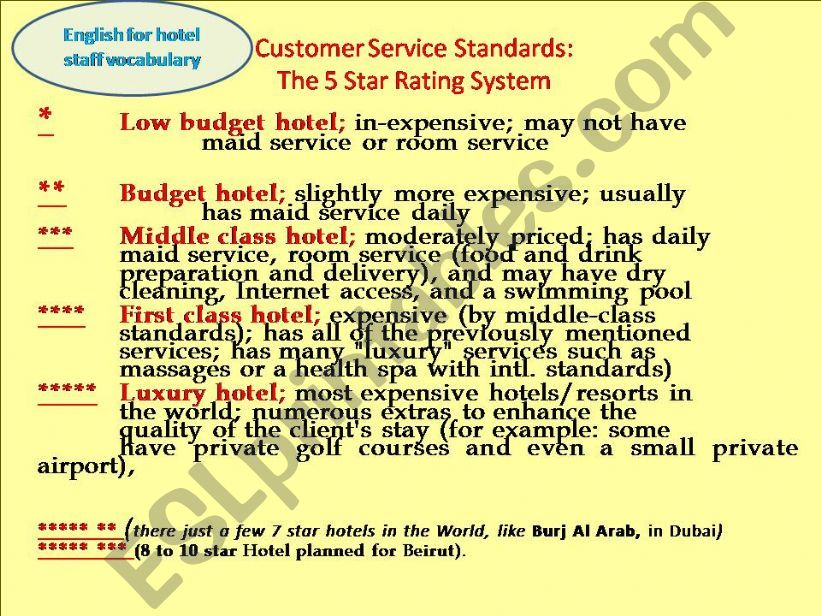 english for hotel staff vocabulary