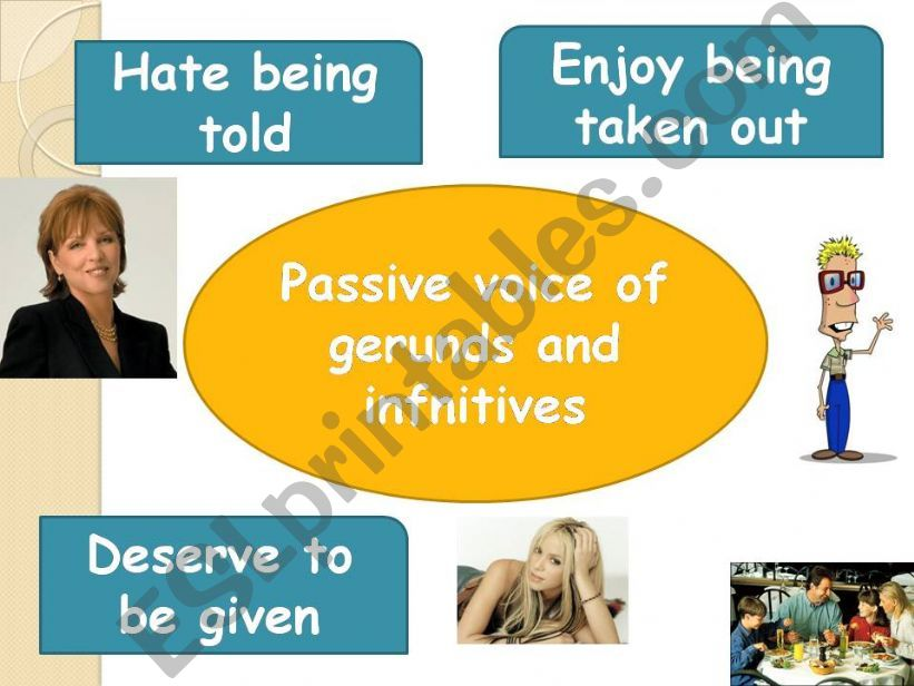PASSIVE VOICE OF GERUNDS AND INFINITIVES