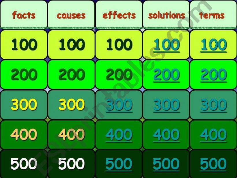 environment quiz Jeopardy  powerpoint