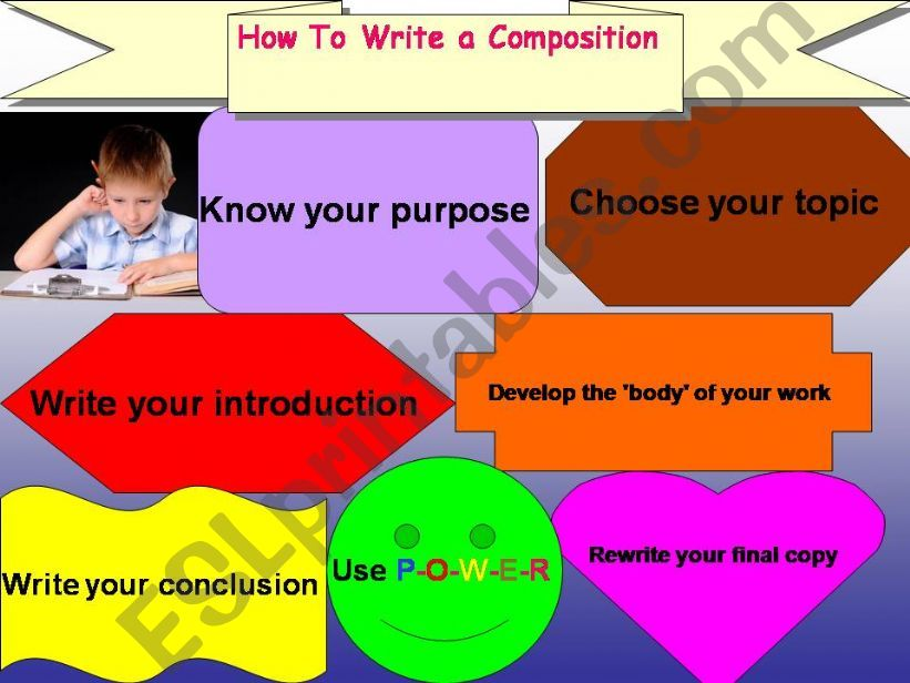 writing a composition powerpoint