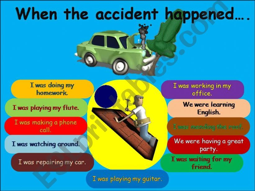 PAST CONTINUOUS TENSE/game as a post activity(part2)