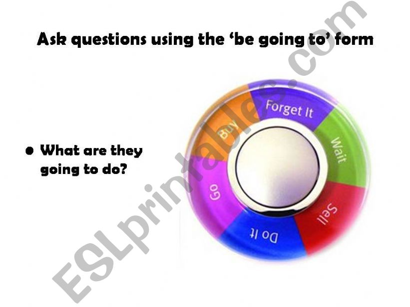 Ask questions using the ´be going to ´ form