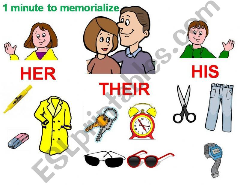 Possessive Adjectives - Game powerpoint