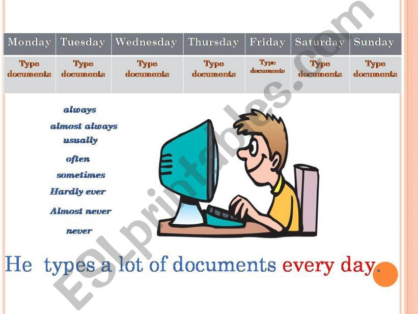 ADVERBS OF FREQUENCY -PART 2 powerpoint