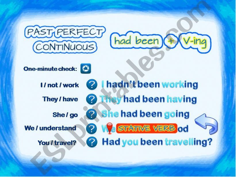 Past Perfect Simple and Continuous Part 2 of 3