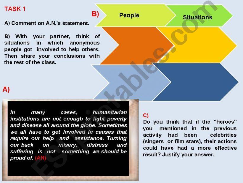 Human Rights/Humanitarian Aid powerpoint