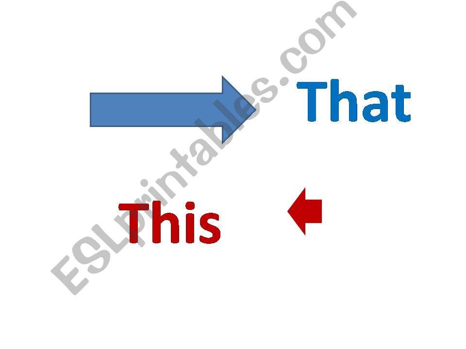 demonstrative pronouns powerpoint